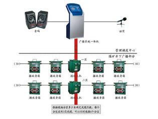 安全应急广播调度系统